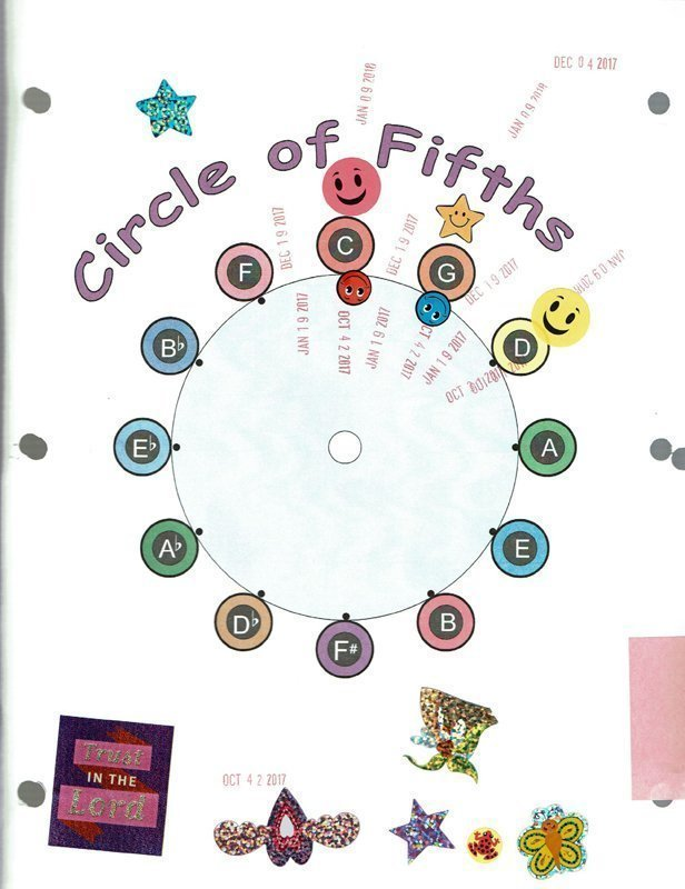 circle of fifths worksheet praisenotes. Black Bedroom Furniture Sets. Home Design Ideas
